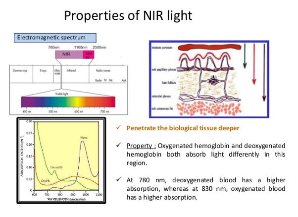 properties-nir-light